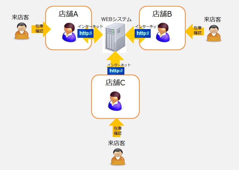 si_step2