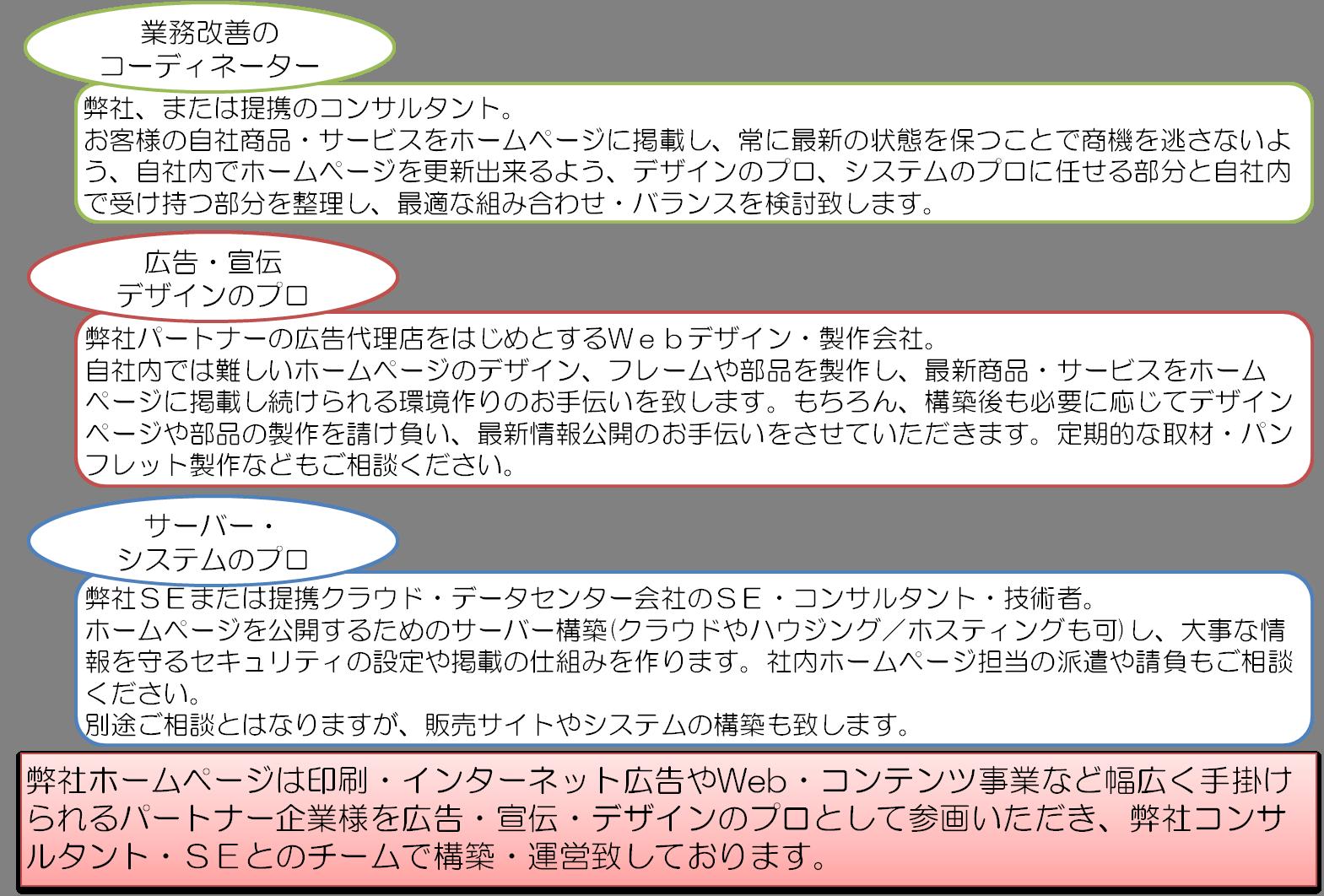 website_04